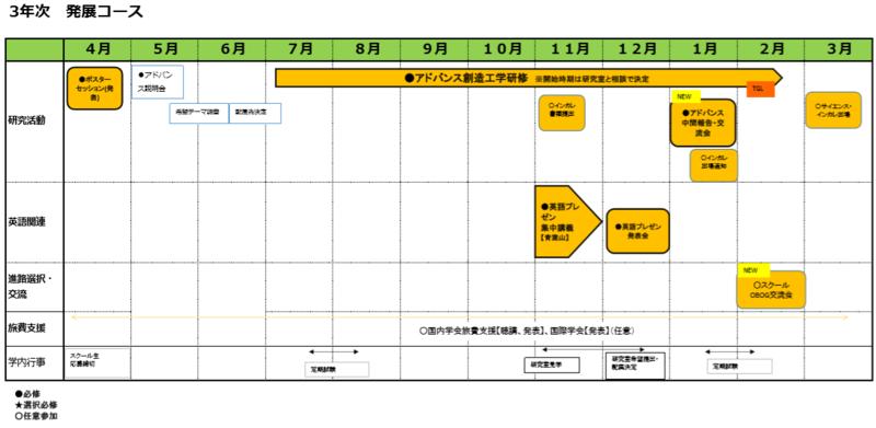 2019スケジュール3年生修正版.PNG
