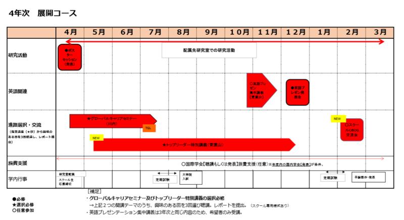2019スケジュール4年生修正版.PNG