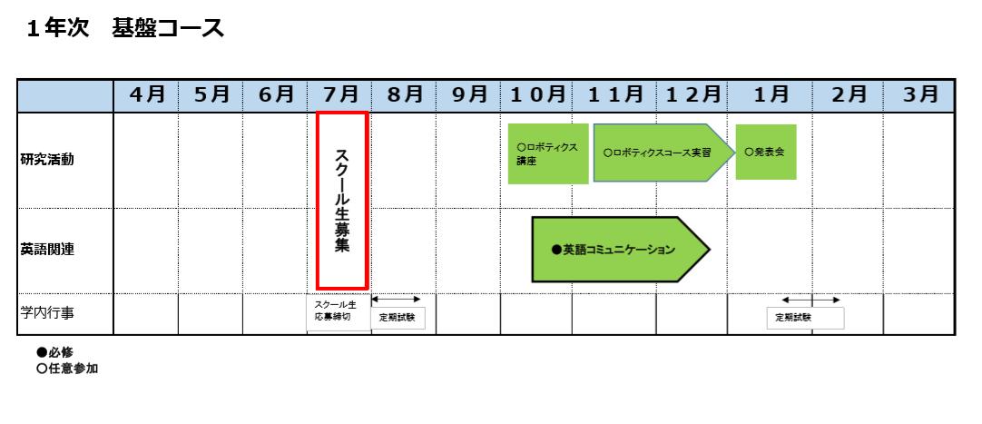 スケジュール1年_修正済200727.PNG
