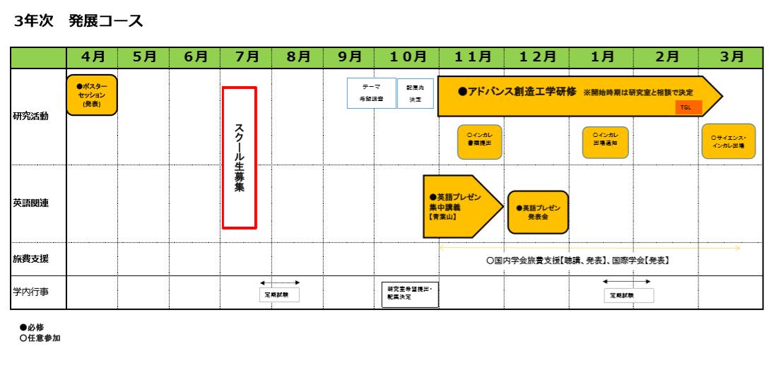 スケジュール3年_修正.PNG
