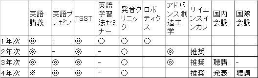 2015星取表.jpg