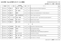 英語プレゼン発表会名簿.PNG