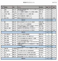 アドバンス説明会研究紹介スケジュールWeb.jpg