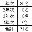 2015スクール生人数(実績リスト).jpg